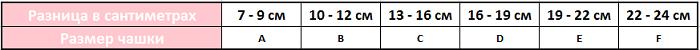 Размеры нижнего белья на алиэкспресс таблица