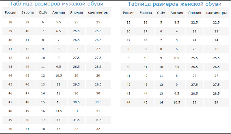 Размеры обуви сша россия алиэкспресс на русском