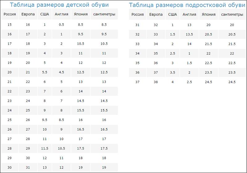 Русские размеры обуви на размеры сша на русские алиэкспресс обуви